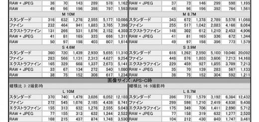 【Amazon.co.jp限定】SanDisk Extreme Pro SDHCカード UHS-I Class10 16GB (無期限保証)[国内正規品] SDSDXPA-016G-JAZ
